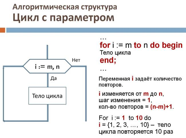 Как сделать цикл в цикле в делфи